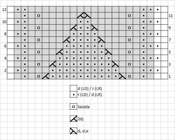5 - chart seamless - ESPAÑOL