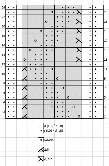 6 - chart seamless - ESPAÑOL