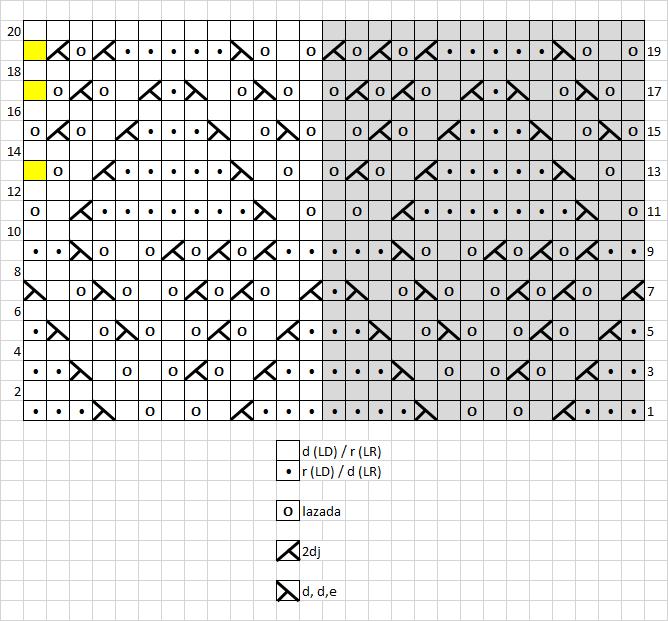 8 - chart - ESPAÑOL