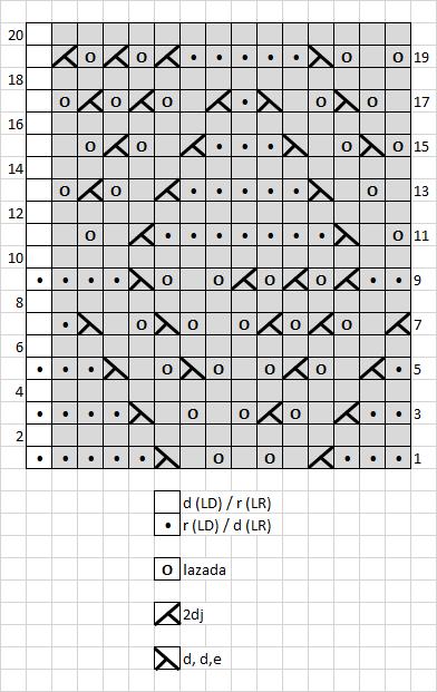 8 - chart seamless - ESPAÑOL